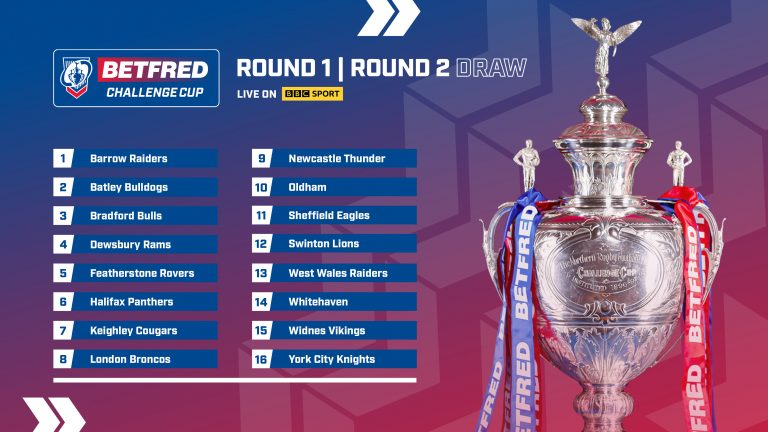 CHALLENGE CUP DRAW | BALL NUMBERS CONFIRMED